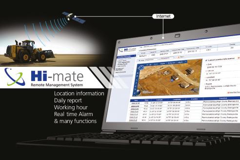 Tecnología GPS-Satellite