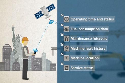Monitoreo del nivel de combustible